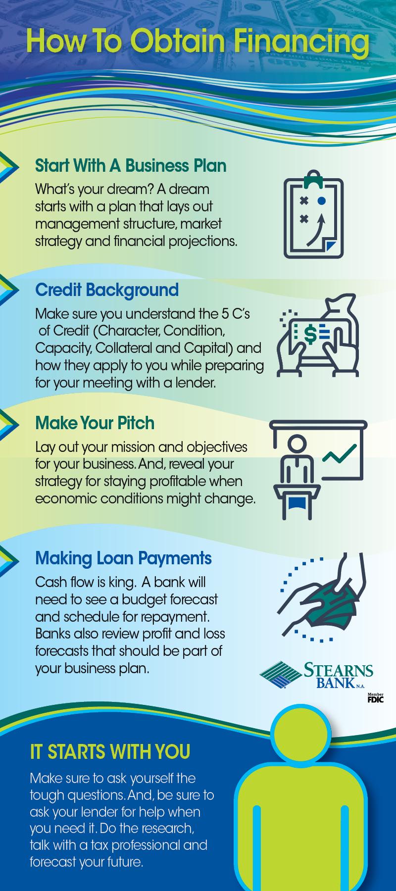 Obtain Finance Graphic (2)