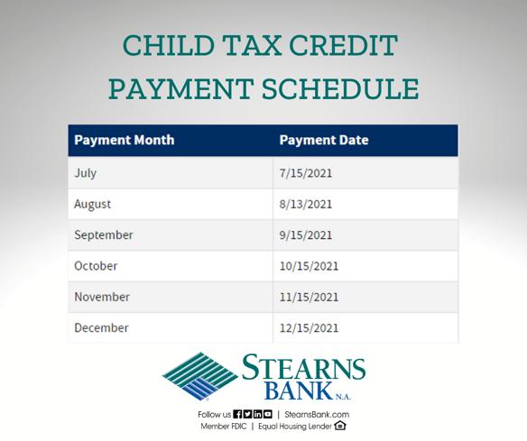Child Tax Credit Graphic