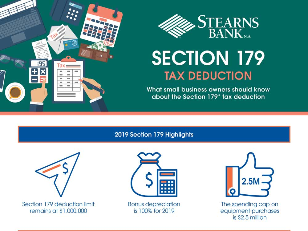 Section 179 infographic